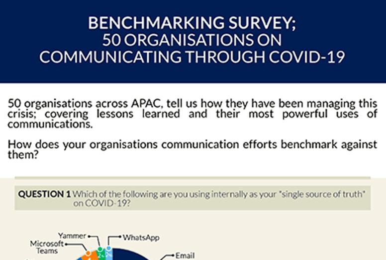 Benchmarking Survey: 50 Organisations across APAC on communicating through COVID-19